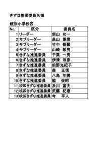 幌別小学校区委員のサムネイル