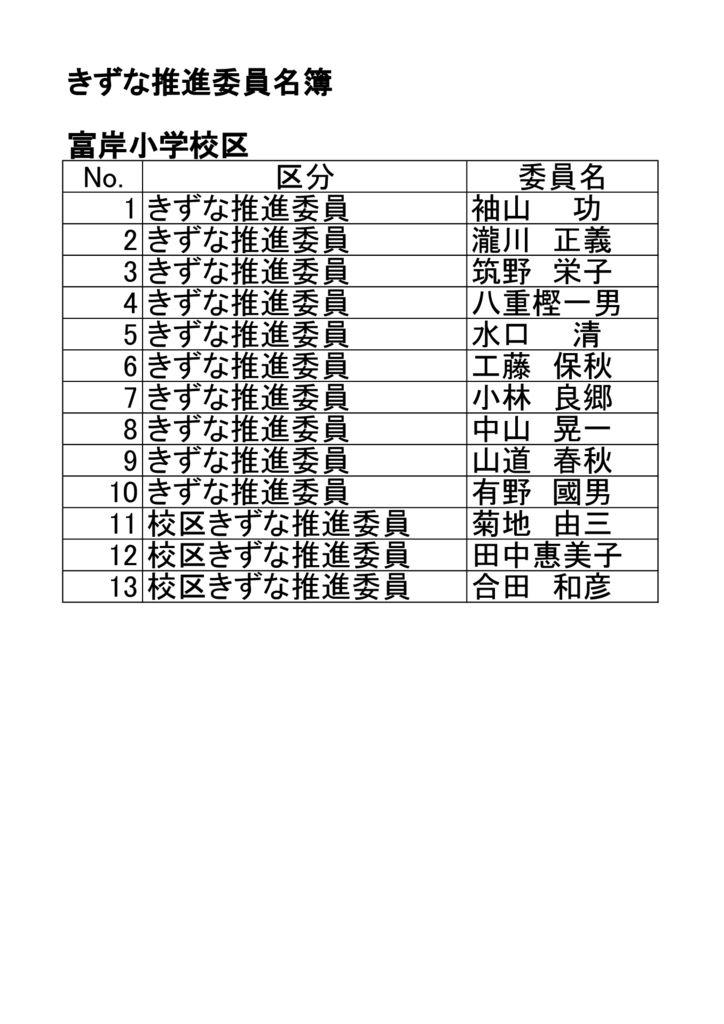 富岸小学校区きずな推進委員名簿のサムネイル