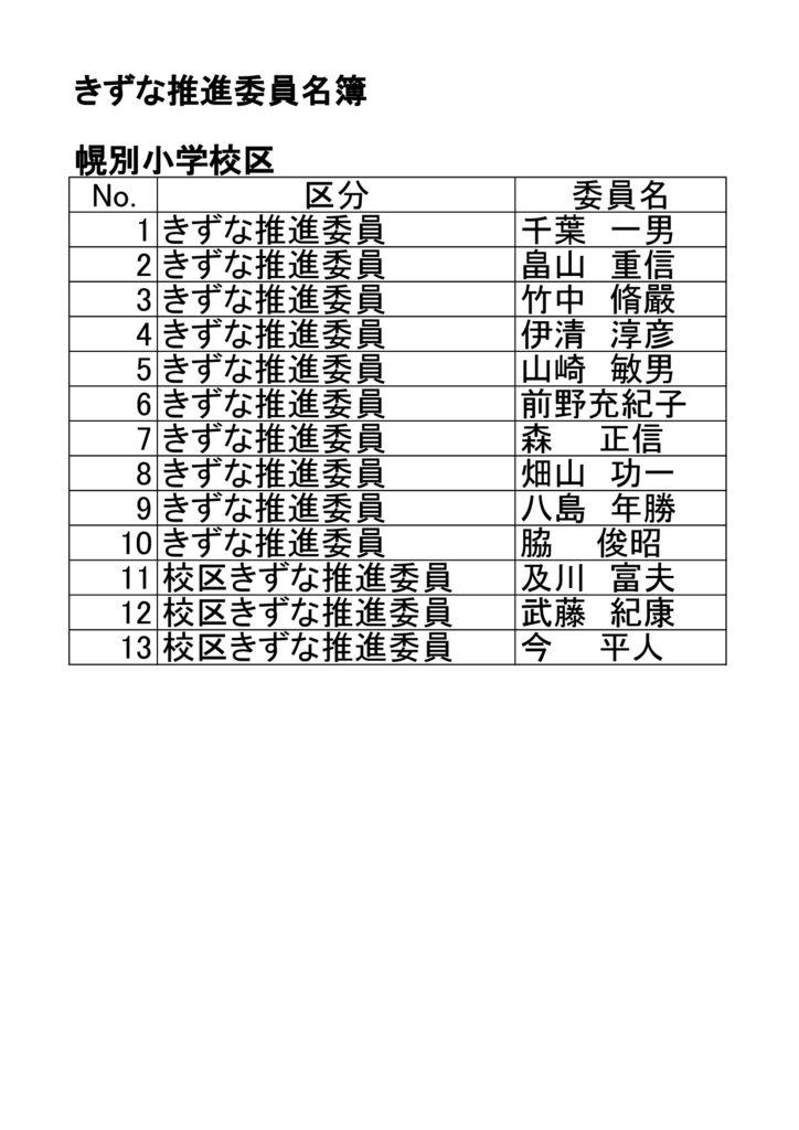 幌別小学校区きずな推進委員名簿のサムネイル