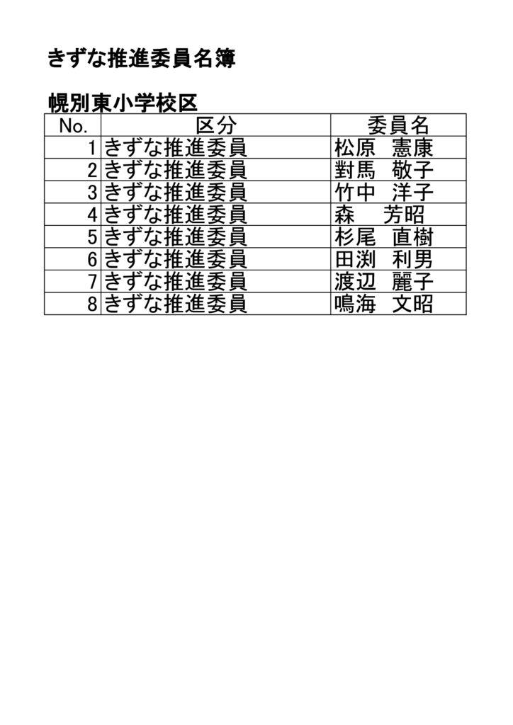 幌別東小学校区きずな推進委員名簿のサムネイル