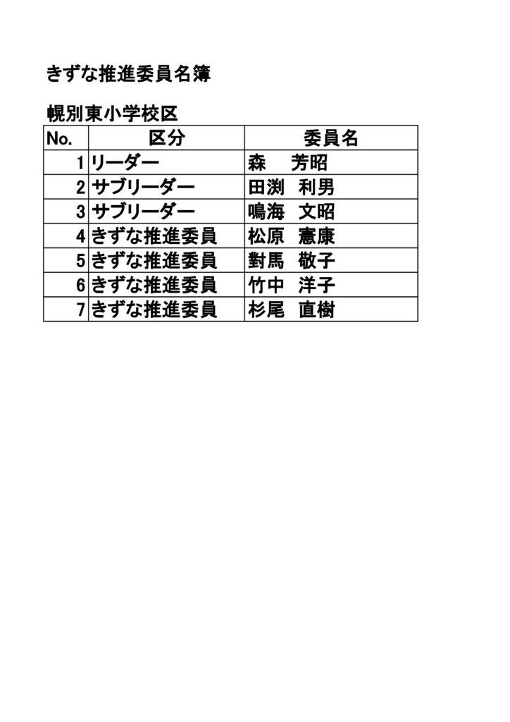 幌別東小学校区委員のサムネイル