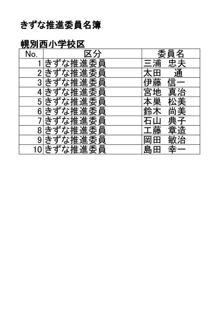 幌別西小学校区きずな推進委員名簿のサムネイル