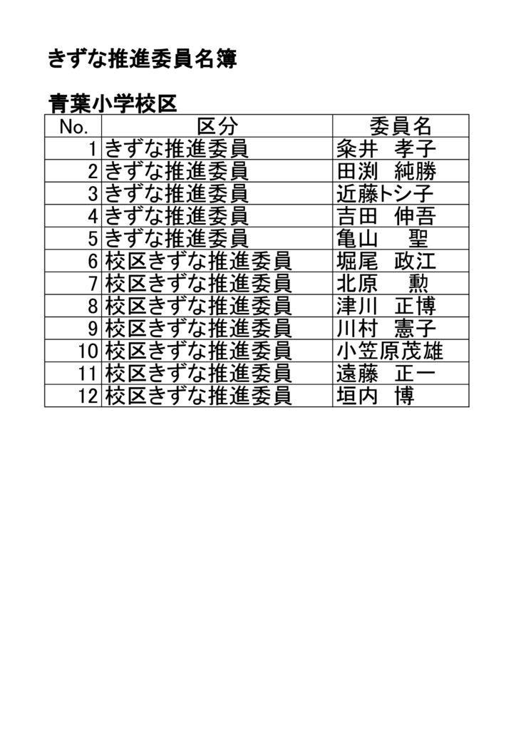 青葉小学校区きずな推進委員名簿のサムネイル