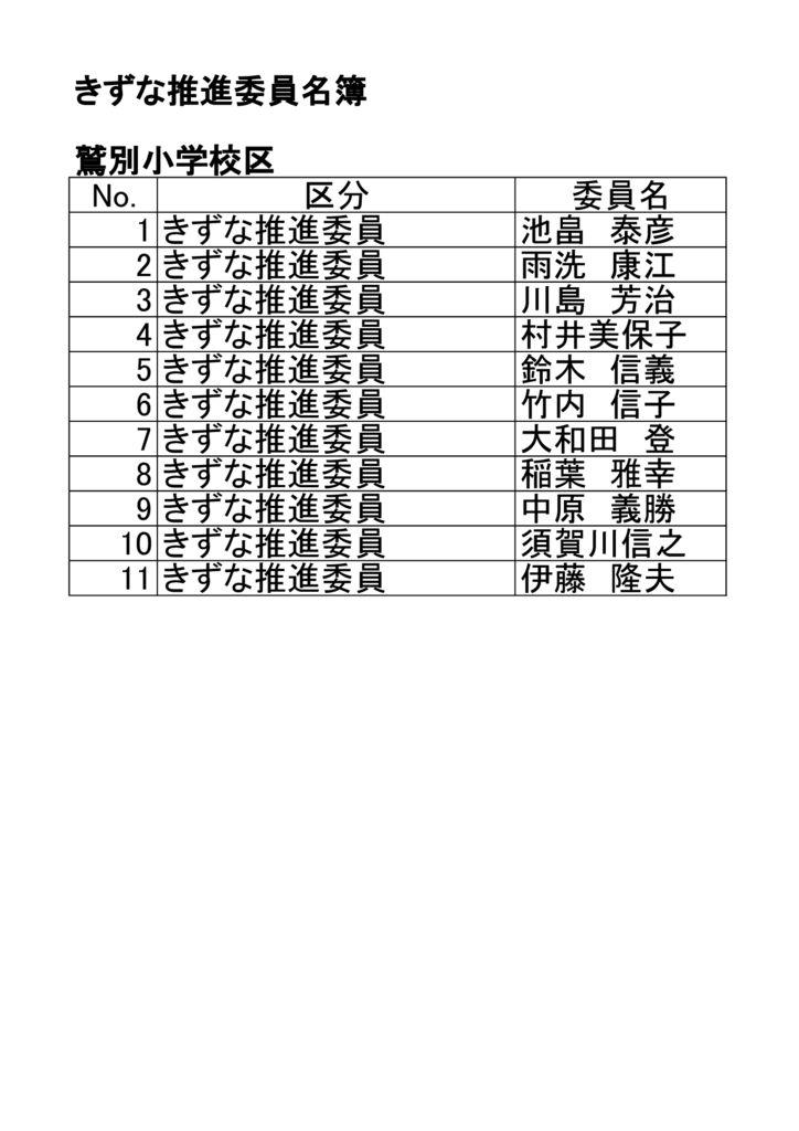 鷲別小学校区きずな推進委員名簿のサムネイル
