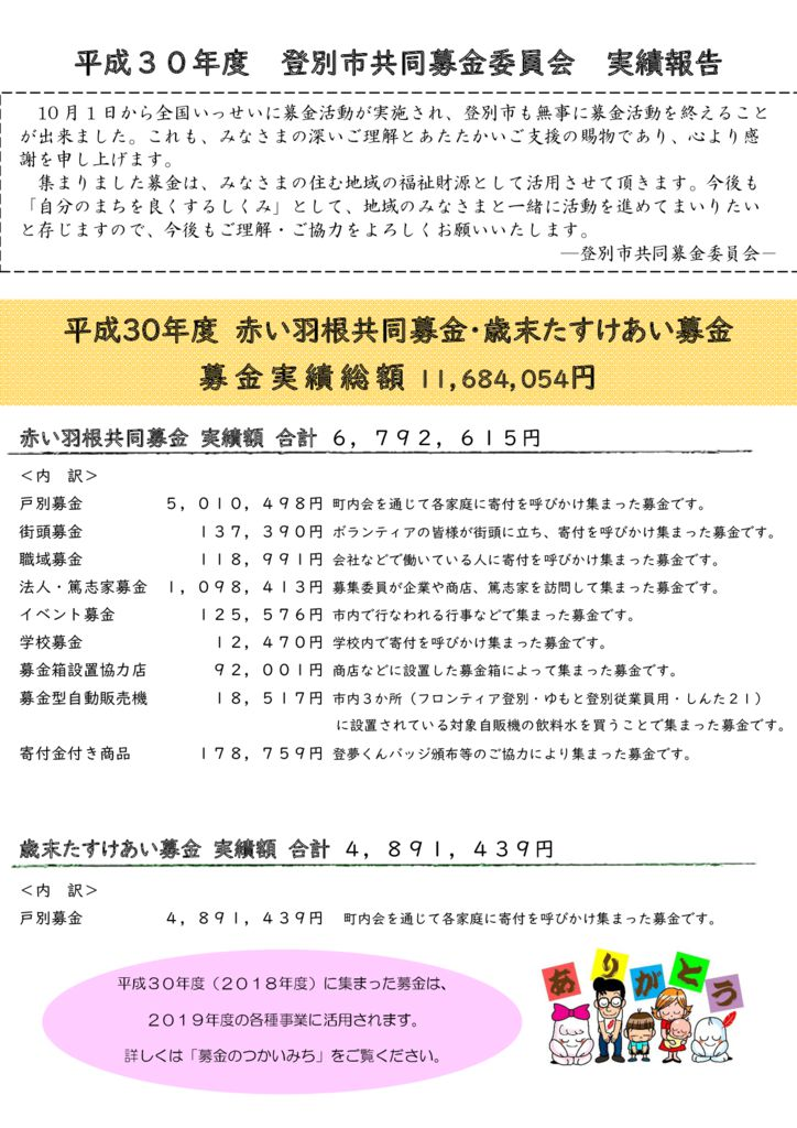 【共募】実績報告のサムネイル