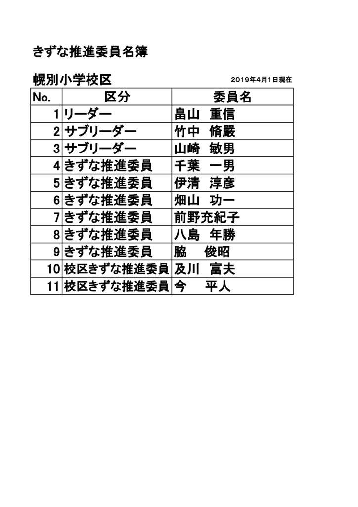 20190401 幌別きずな推進委員のサムネイル