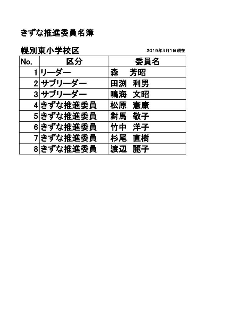 20190401 幌別東きずな推進委員のサムネイル