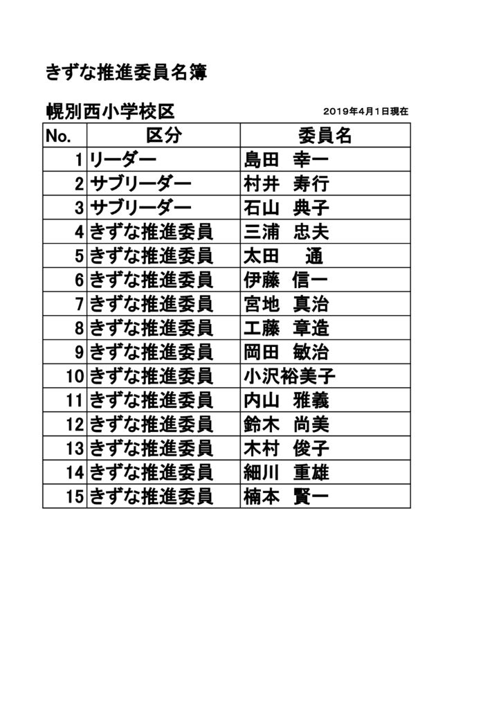 20190401 幌別西きずな推進委員のサムネイル