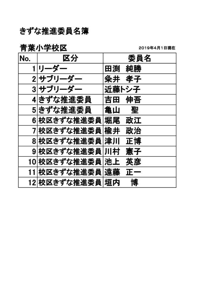 20190401 青葉きずな推進委員のサムネイル