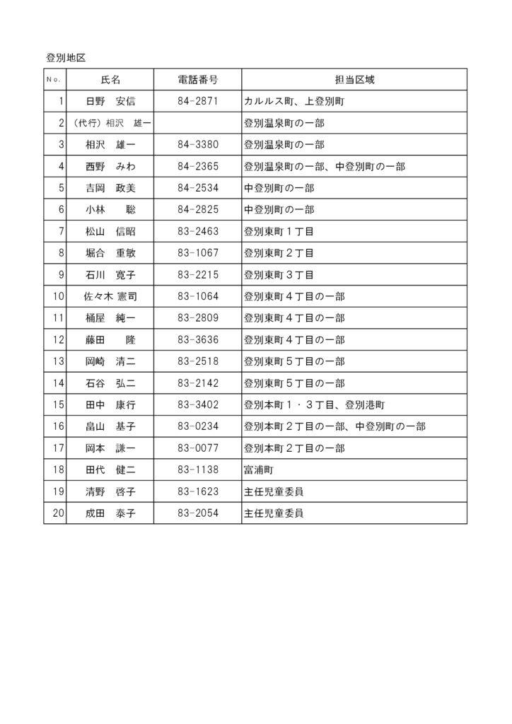 登別市民生委員児童委員協議会委員名簿のサムネイル