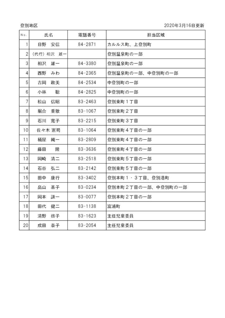 20200316 【HP用】民児協名簿のサムネイル
